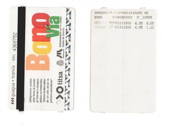 Карточка Боно Bono